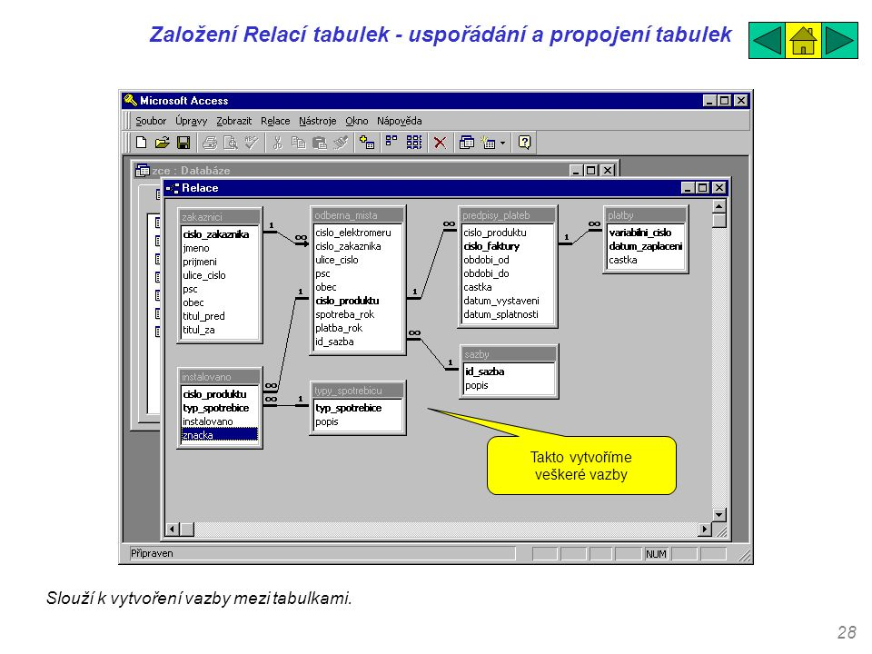 28 Založení Relací tabulek - uspořádání a propojení tabulek Slouží k vytvoření vazby mezi tabulkami. Takto vytvoříme veškeré vazby