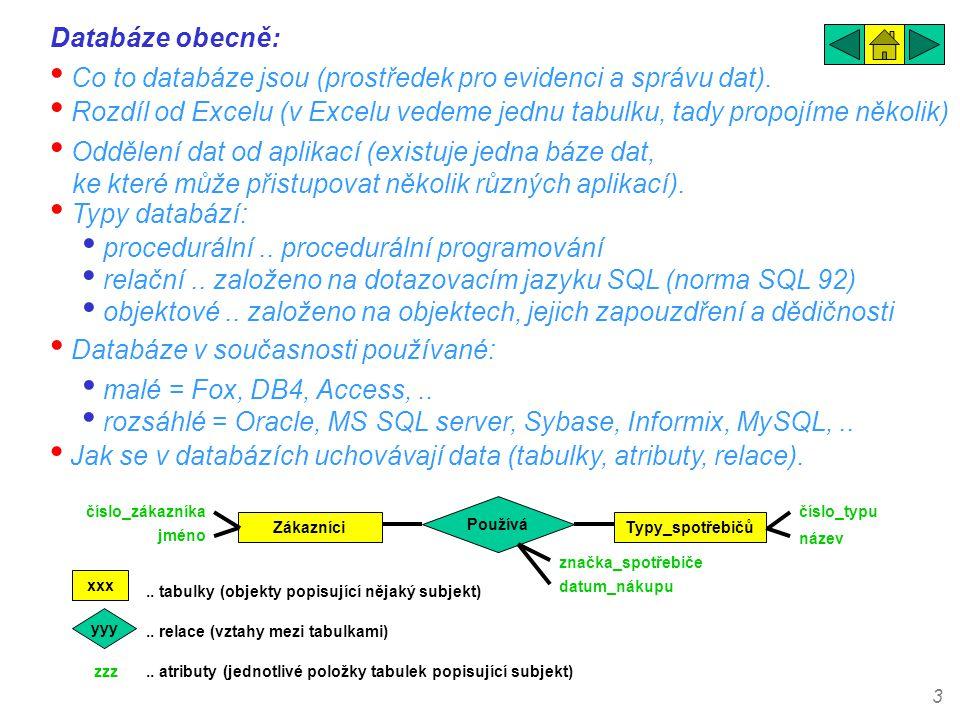 3 Databáze obecně: • Co to databáze jsou (prostředek pro evidenci a správu dat). • Oddělení dat od aplikací (existuje jedna báze dat, ke které může př