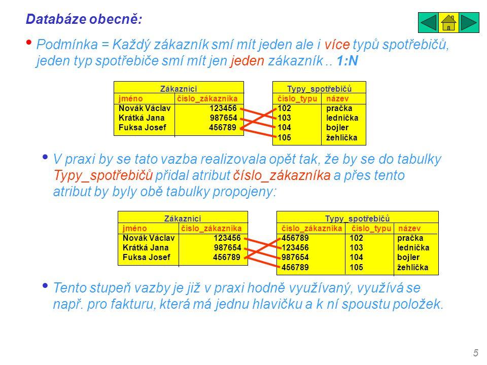 5 Zákazníci jméno číslo_zákazníka Novák Václav 123456 Krátká Jana 987654 Fuksa Josef 456789 Databáze obecně: • Podmínka = Každý zákazník smí mít jeden