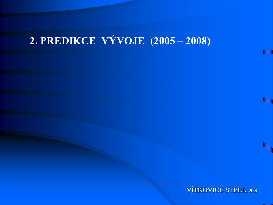 2. 2. PREDIKCE VÝVOJE (2005 – 2008) VÍTKOVICE STEEL, a.s.
