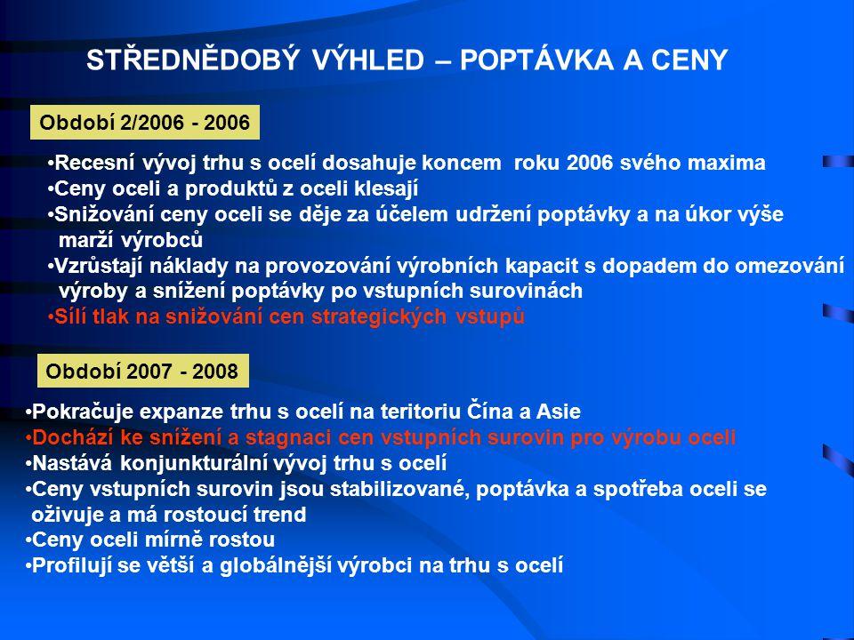 Období 2/2006 - 2006 Období 2007 - 2008 STŘEDNĚDOBÝ VÝHLED – POPTÁVKA A CENY • •Recesní vývoj trhu s ocelí dosahuje koncem roku 2006 svého maxima • •C