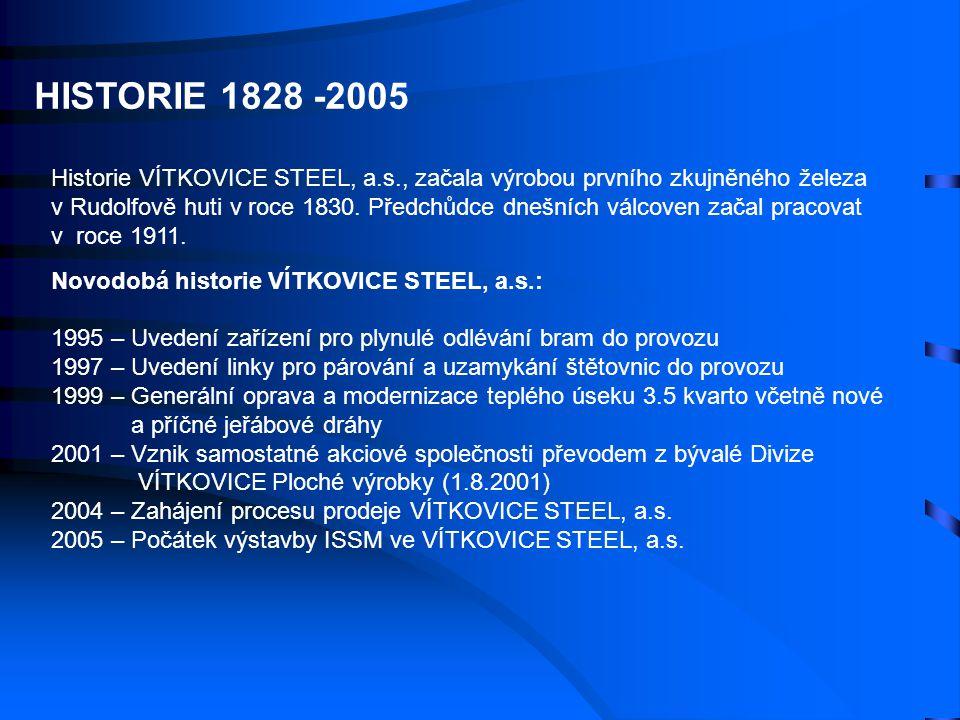 HISTORIE 1828 -2005 Historie VÍTKOVICE STEEL, a.s., začala výrobou prvního zkujněného železa v Rudolfově huti v roce 1830. Předchůdce dnešních válcove