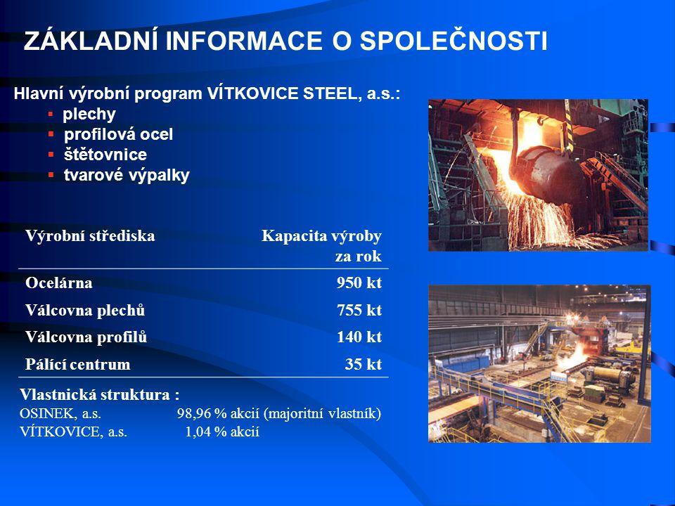 ZÁKLADNÍ INFORMACE O SPOLEČNOSTI Hlavní výrobní program VÍTKOVICE STEEL, a.s.:   plechy   profilová ocel   štětovnice   tvarové výpalky Výrobn