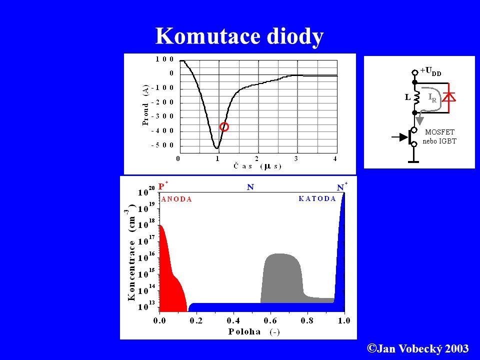 © Jan Vobecký 2003 Komutace diody I RRM