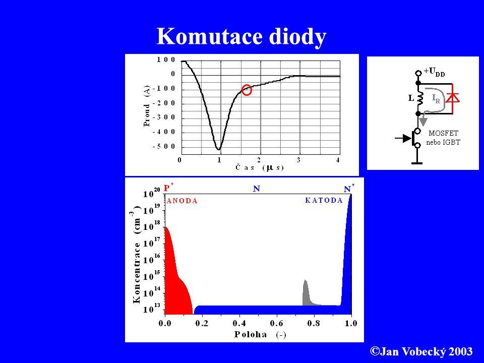 © Jan Vobecký 2003 Komutace diody