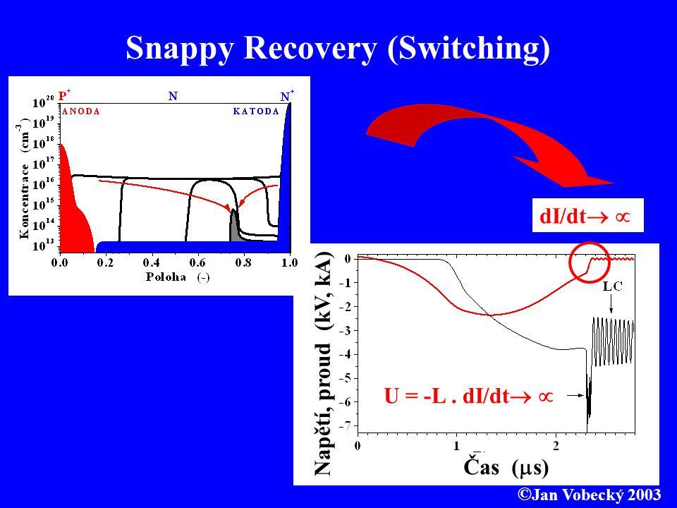 © Jan Vobecký 2003 I F = 100A Soft Recovery vs. Snappy Recovery I F = 100A