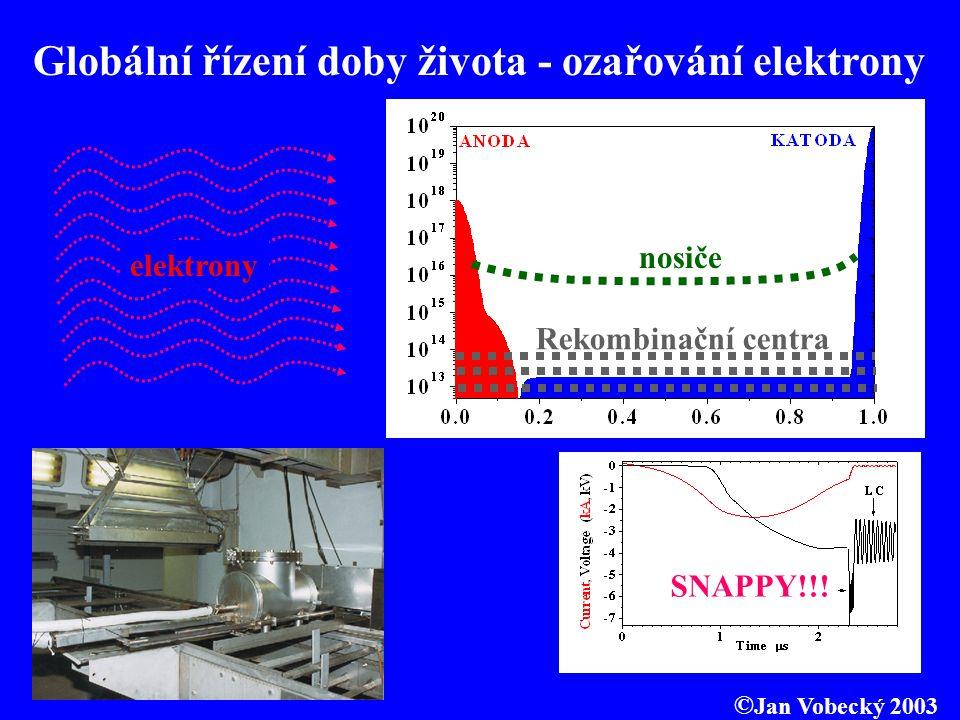 © Jan Vobecký 2003 Plasma Engineering Emitter Engineering Speciální návrh dotačního profilu Lifetime Engineering Zanesení vhodného profilu rekombinačn