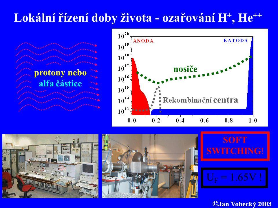 © Jan Vobecký 2003 Globální řízení doby života - ozařování elektrony elektrony SNAPPY!!! Rekombinační centra nosiče
