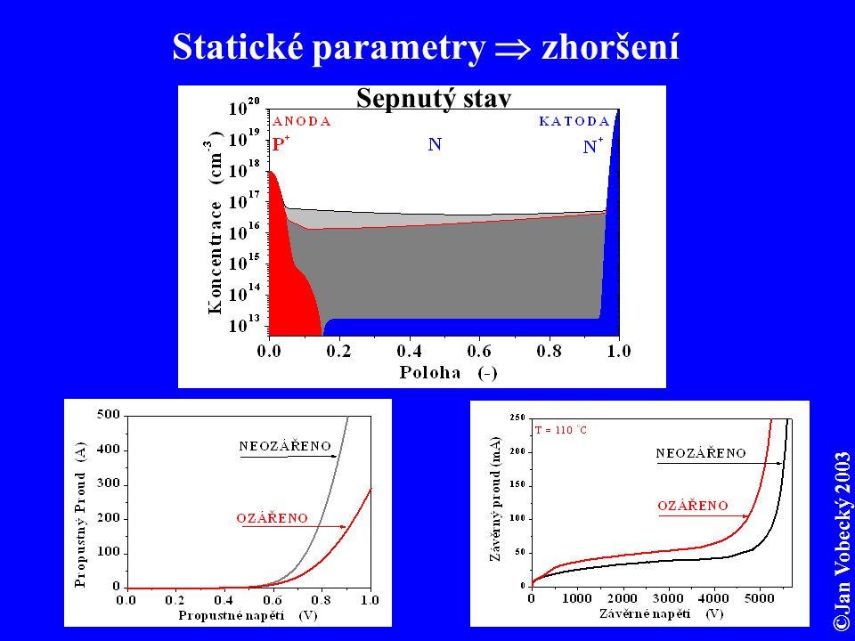 © Jan Vobecký 2003 Lokální řízení doby života - ozařování H +, He ++ protony nebo alfa částice Rekombinační centra nosiče SOFT SWITCHING! U F = 1.65V