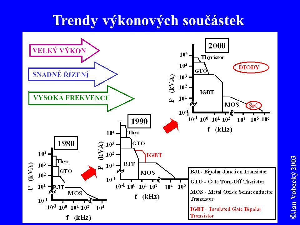 Trendy výkonových součástek © Jan Vobecký 2003
