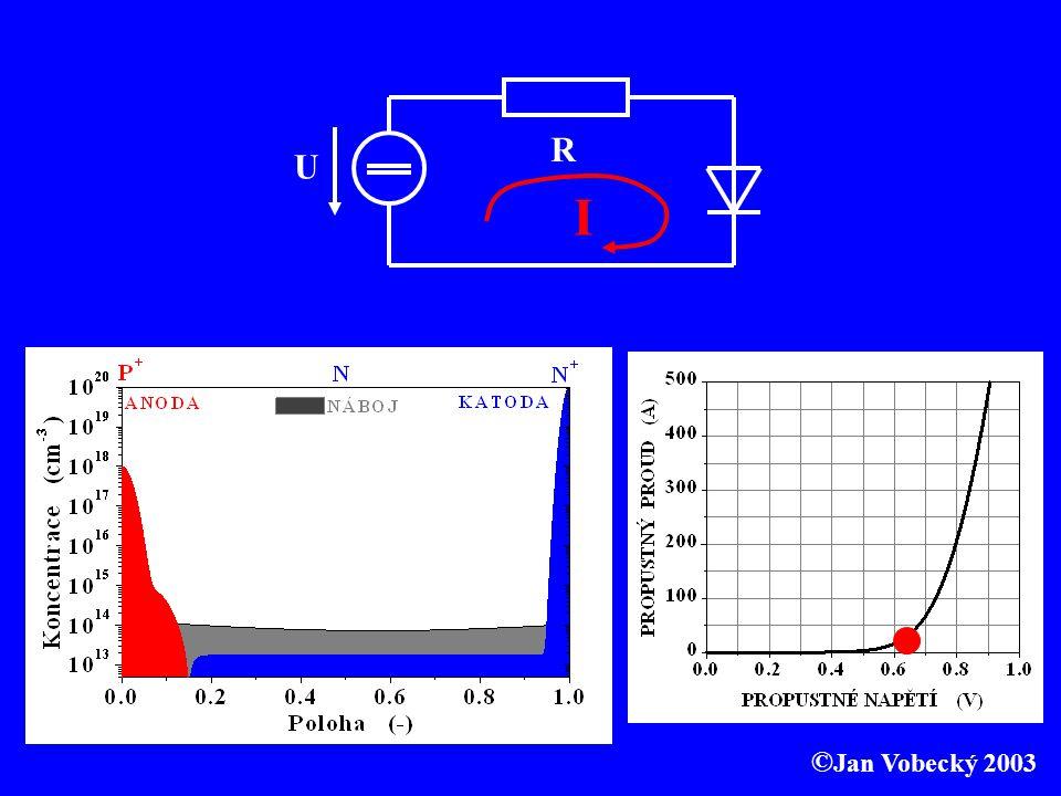 © Jan Vobecký 2003 VRVR IFIF t1t1 DUT L S1S1 R charge LSLS C clamp D clamp Voltage Snubber Voltage Clamp Current Snubber Current Clamp Clamps & Snubbers C snubber R snubber