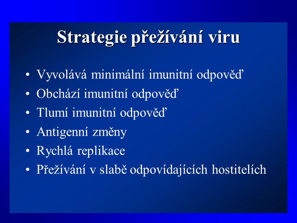Strategie přežívání viru •Vyvolává minimální imunitní odpověď •Obchází imunitní odpověď •Tlumí imunitní odpověď •Antigenní změny •Rychlá replikace •Př