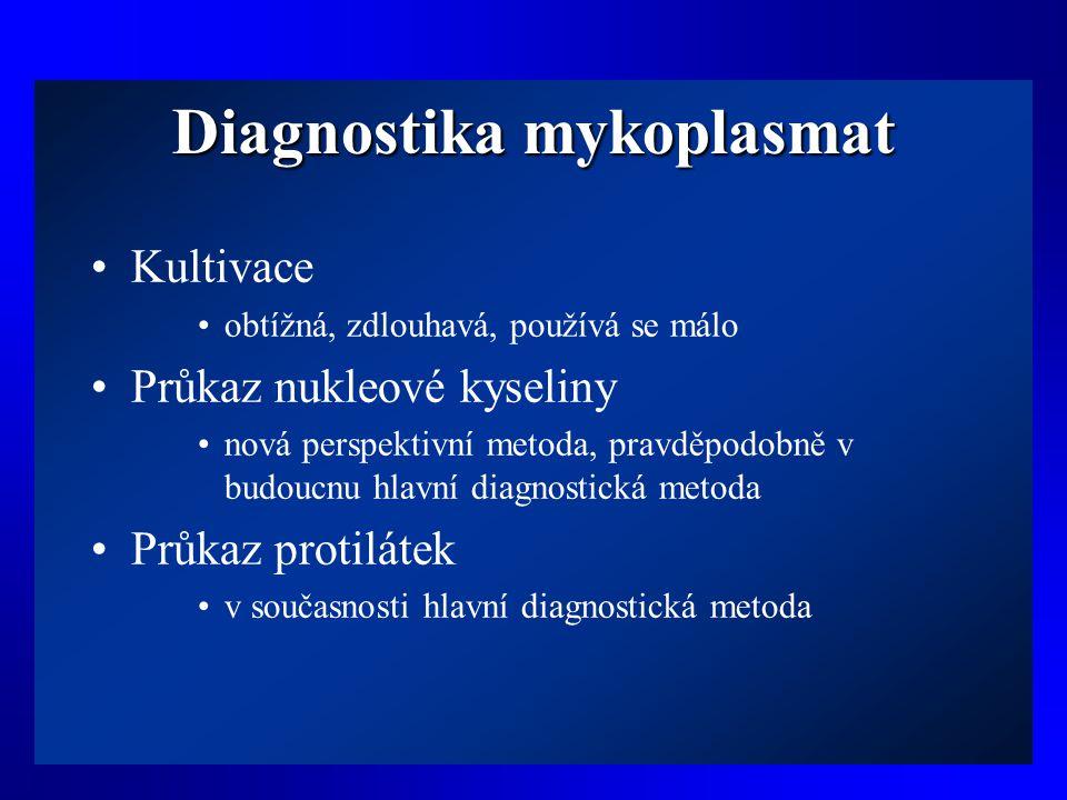 Diagnostika mykoplasmat •Kultivace •obtížná, zdlouhavá, používá se málo •Průkaz nukleové kyseliny •nová perspektivní metoda, pravděpodobně v budoucnu