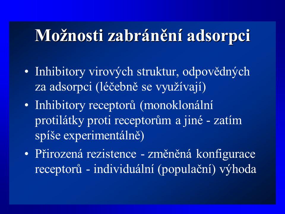 Možnosti zabránění adsorpci •Inhibitory virových struktur, odpovědných za adsorpci (léčebně se využívají) •Inhibitory receptorů (monoklonální protilát