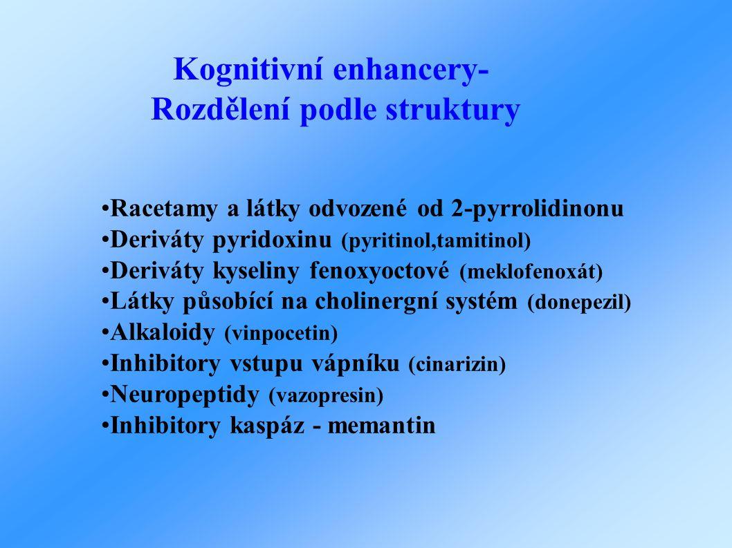 Kognitivní enhancery- Rozdělení podle struktury •Racetamy a látky odvozené od 2-pyrrolidinonu •Deriváty pyridoxinu (pyritinol,tamitinol) •Deriváty kyseliny fenoxyoctové (meklofenoxát) •Látky působící na cholinergní systém (donepezil) •Alkaloidy (vinpocetin) •Inhibitory vstupu vápníku (cinarizin) •Neuropeptidy (vazopresin) •Inhibitory kaspáz - memantin