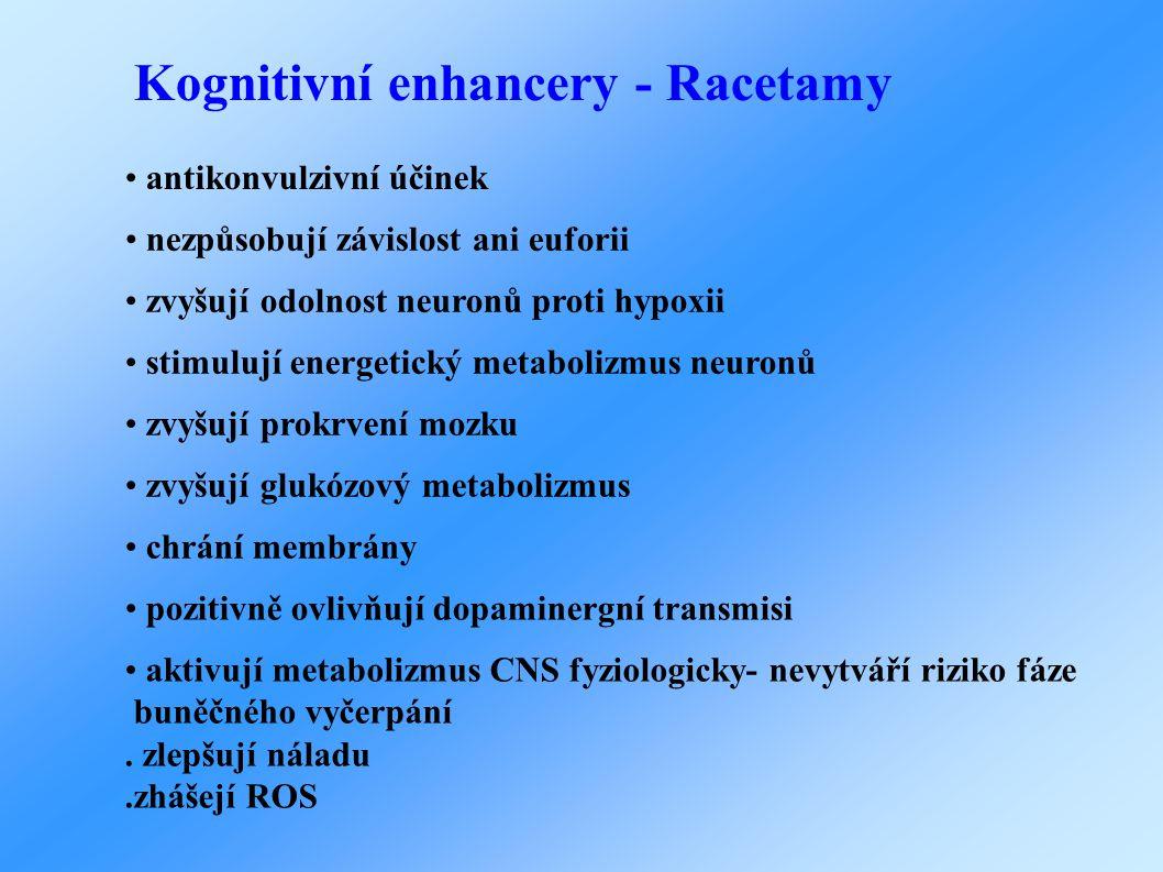 Kognitivní enhancery - Racetamy • antikonvulzivní účinek • zvyšují odolnost neuronů proti hypoxii • stimulují energetický metabolizmus neuronů • zvyšují prokrvení mozku • zvyšují glukózový metabolizmus • chrání membrány • pozitivně ovlivňují dopaminergní transmisi • aktivují metabolizmus CNS fyziologicky- nevytváří riziko fáze buněčného vyčerpání.