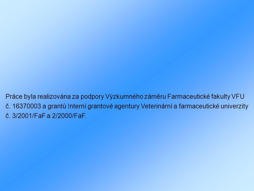 Práce byla realizována za podpory Výzkumného záměru Farmaceutické fakulty VFU č. 16370003 a grantů Interní grantové agentury Veterinární a farmaceutic
