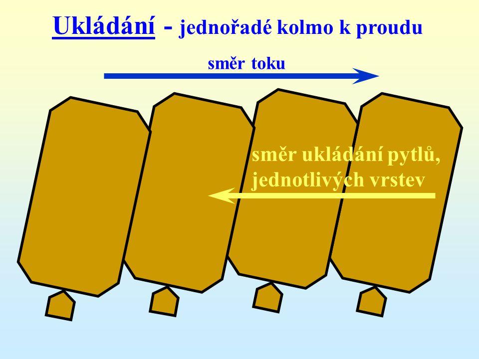 Směr kladení pytlů při liniové stavbě hráze se vytýčí směr a začne se stavět od spodního konce hráze a postupuje se proti toku.