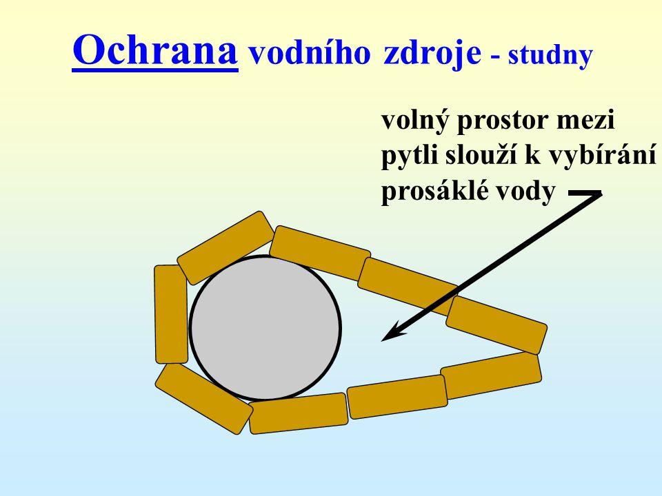 Příložné těsnění otvor s víkem deska břemeno
