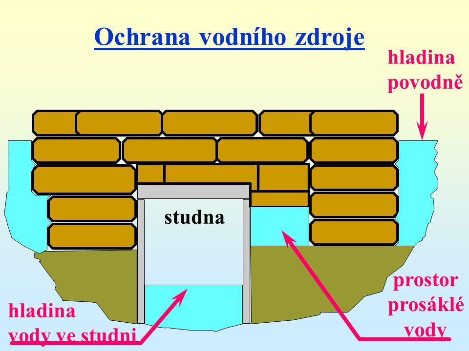 Ochrana vodního zdroje - studny volný prostor mezi pytli slouží k vybírání prosáklé vody