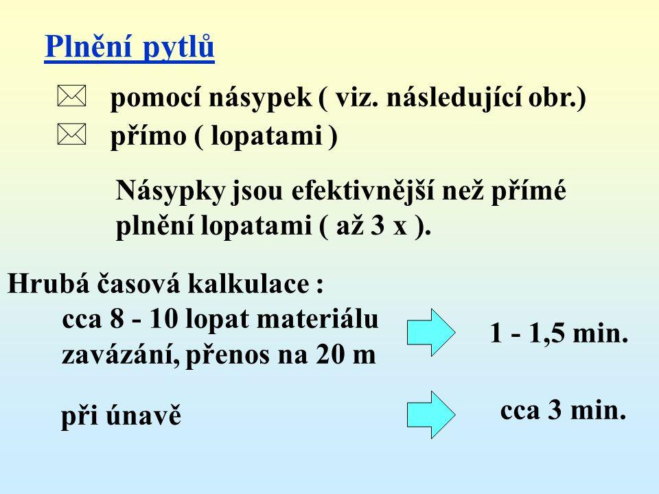 Uložení - víceřadé, kombinované stabilní, pevná, provázaná vazba pytlů; výšky až 3 metry, lze ji zdvojit nebo vícenásobně zesílit ( tloušťka asi 1 :3 v poměru k výšce ).