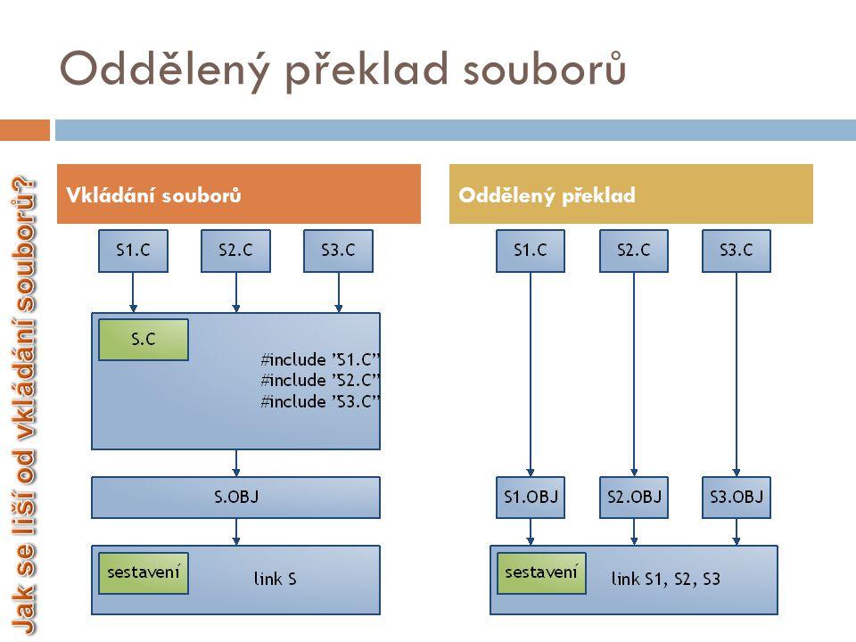 Oddělený překlad souborů Vkládání souborůOddělený překlad