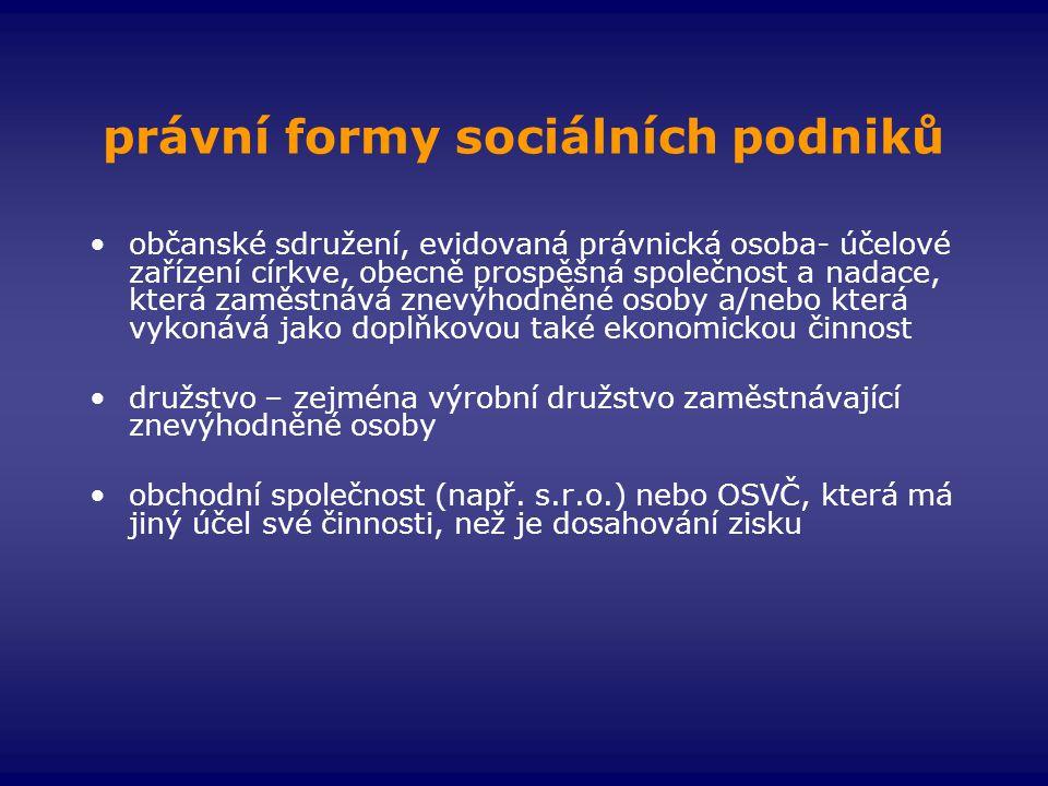právní formy sociálních podniků •občanské sdružení, evidovaná právnická osoba- účelové zařízení církve, obecně prospěšná společnost a nadace, která za