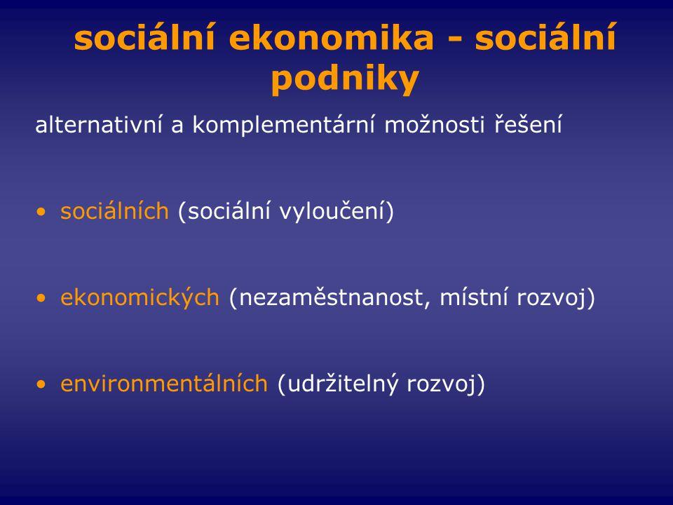 sociální ekonomika - sociální podniky alternativní a komplementární možnosti řešení •sociálních (sociální vyloučení) •ekonomických (nezaměstnanost, mí