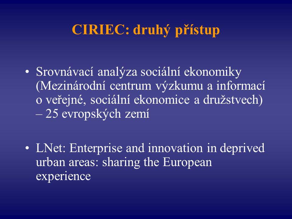 CIRIEC: druhý přístup •Srovnávací analýza sociální ekonomiky (Mezinárodní centrum výzkumu a informací o veřejné, sociální ekonomice a družstvech) – 25