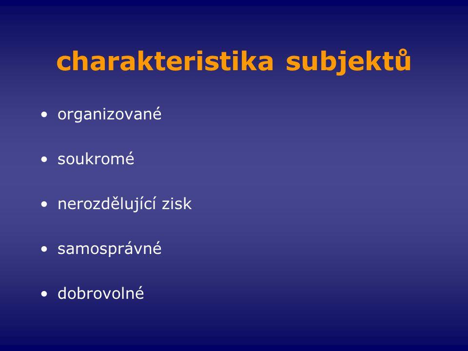 charakteristika subjektů •organizované •soukromé •nerozdělující zisk •samosprávné •dobrovolné