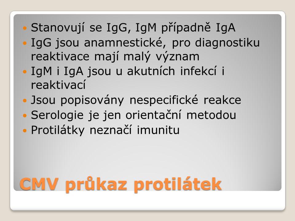 CMV průkaz protilátek  Stanovují se IgG, IgM případně IgA  IgG jsou anamnestické, pro diagnostiku reaktivace mají malý význam  IgM i IgA jsou u aku