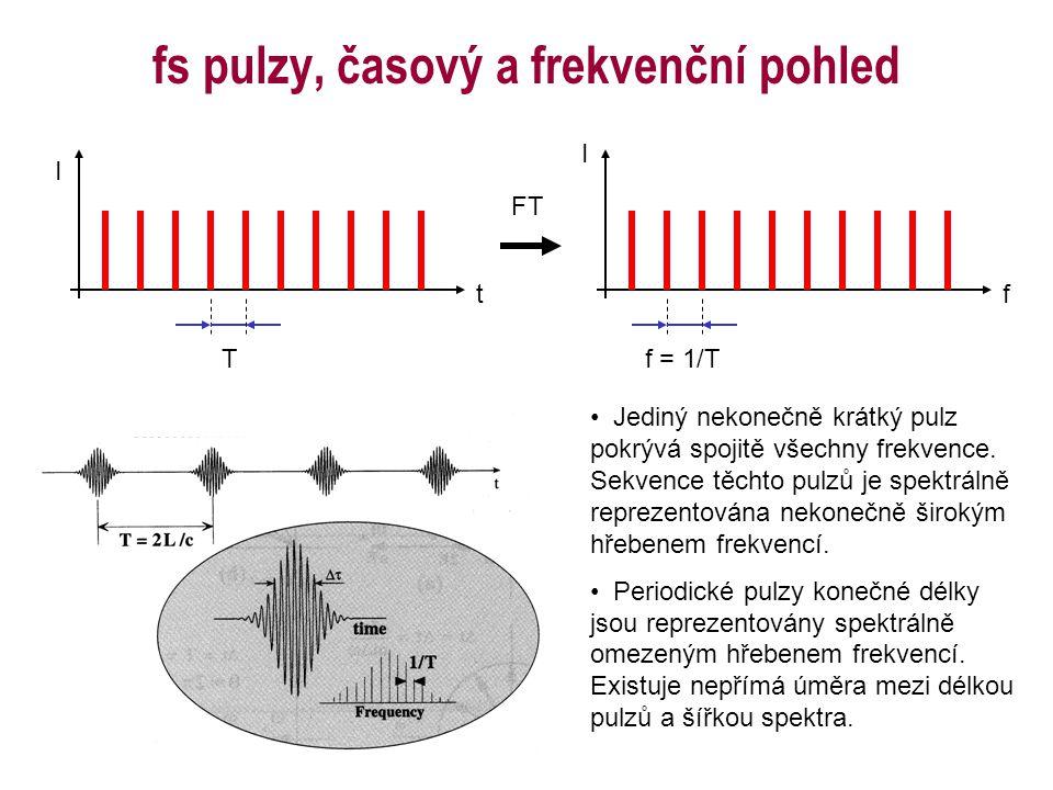 fs pulzy, časový a frekvenční pohled I tf FT T I f = 1/T • Jediný nekonečně krátký pulz pokrývá spojitě všechny frekvence.
