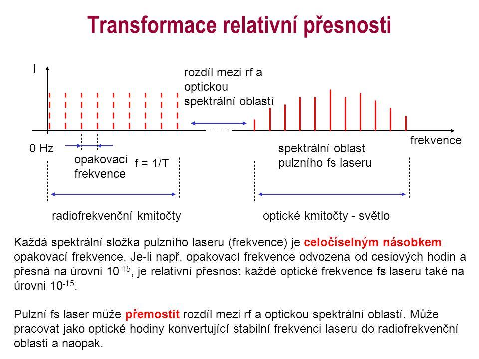 Transformace relativní přesnosti spektrální oblast pulzního fs laseru I frekvence f = 1/T opakovací frekvence Každá spektrální složka pulzního laseru (frekvence) je celočíselným násobkem opakovací frekvence.