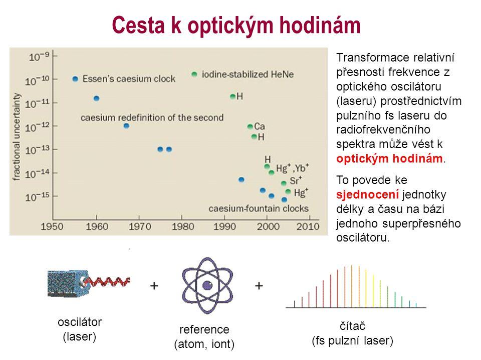 Cesta k optickým hodinám Transformace relativní přesnosti frekvence z optického oscilátoru (laseru) prostřednictvím pulzního fs laseru do radiofrekvenčního spektra může vést k optickým hodinám.