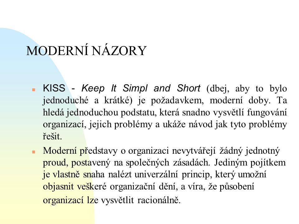 MODERNÍ NÁZORY  KISS - Keep It Simpl and Short (dbej, aby to bylo jednoduché a krátké) je požadavkem, moderní doby. Ta hledá jednoduchou podstatu, kt