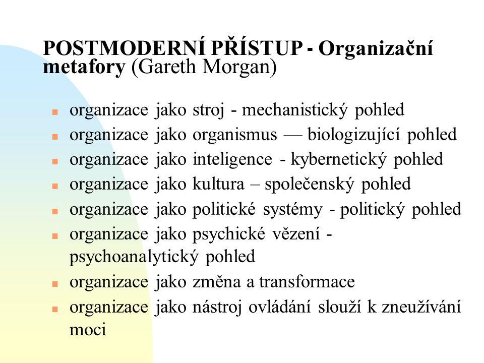 POSTMODERNÍ PŘÍSTUP - Organizační metafory (Gareth Morgan) n organizace jako stroj - mechanistický pohled n organizace jako organismus — biologizující