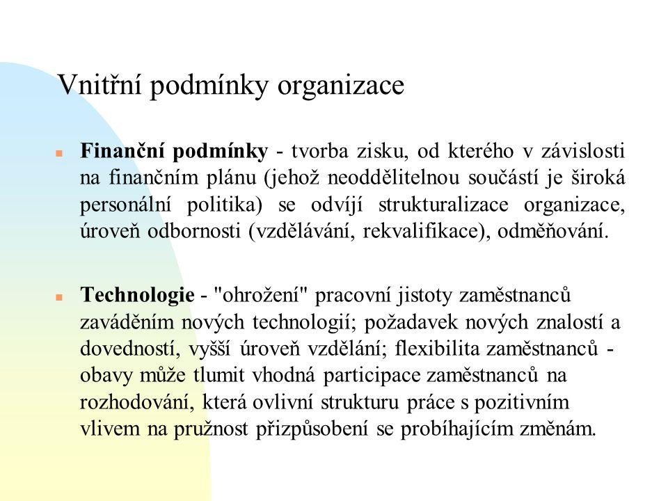 Vnitřní podmínky organizace n Finanční podmínky - tvorba zisku, od kterého v závislosti na finančním plánu (jehož neoddělitelnou součástí je široká pe