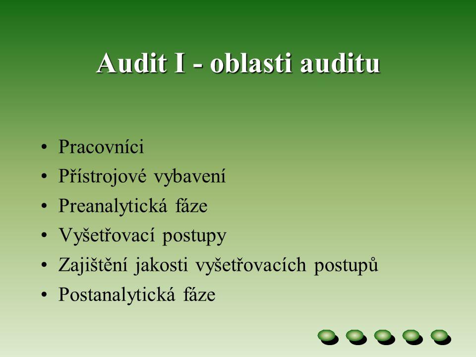 Audit I - oblasti auditu •Pracovníci •Přístrojové vybavení •Preanalytická fáze •Vyšetřovací postupy •Zajištění jakosti vyšetřovacích postupů •Postanalytická fáze
