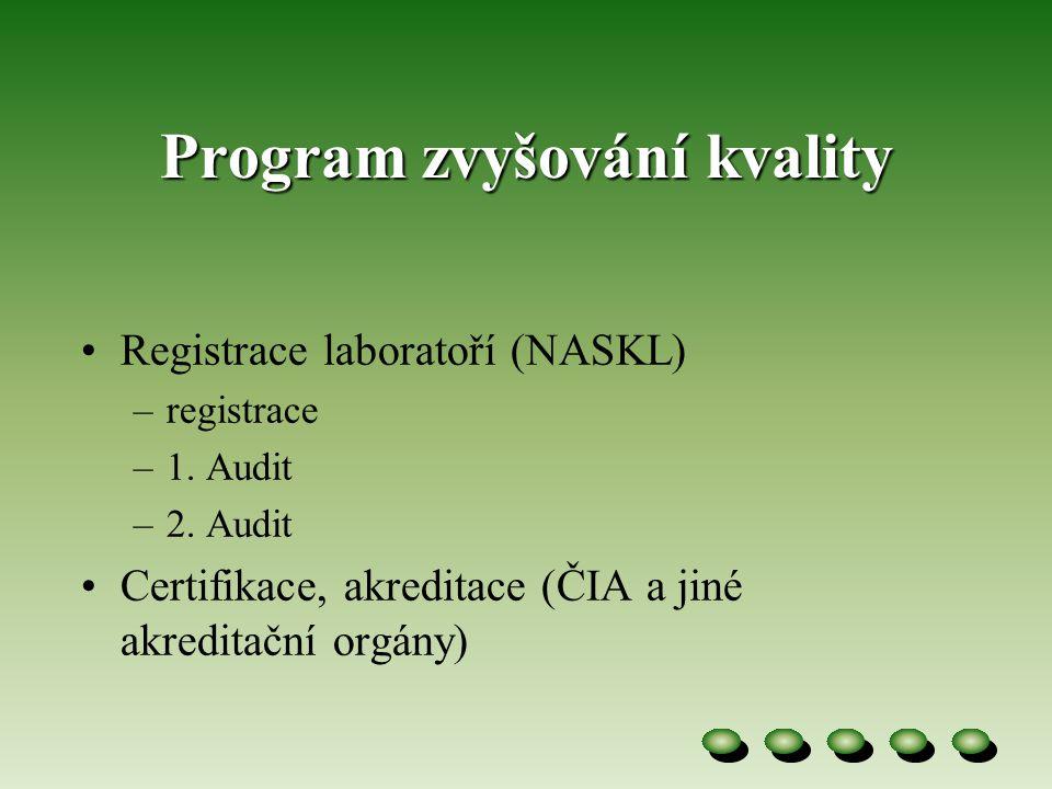 Program zvyšování kvality •Registrace laboratoří (NASKL) –registrace –1.