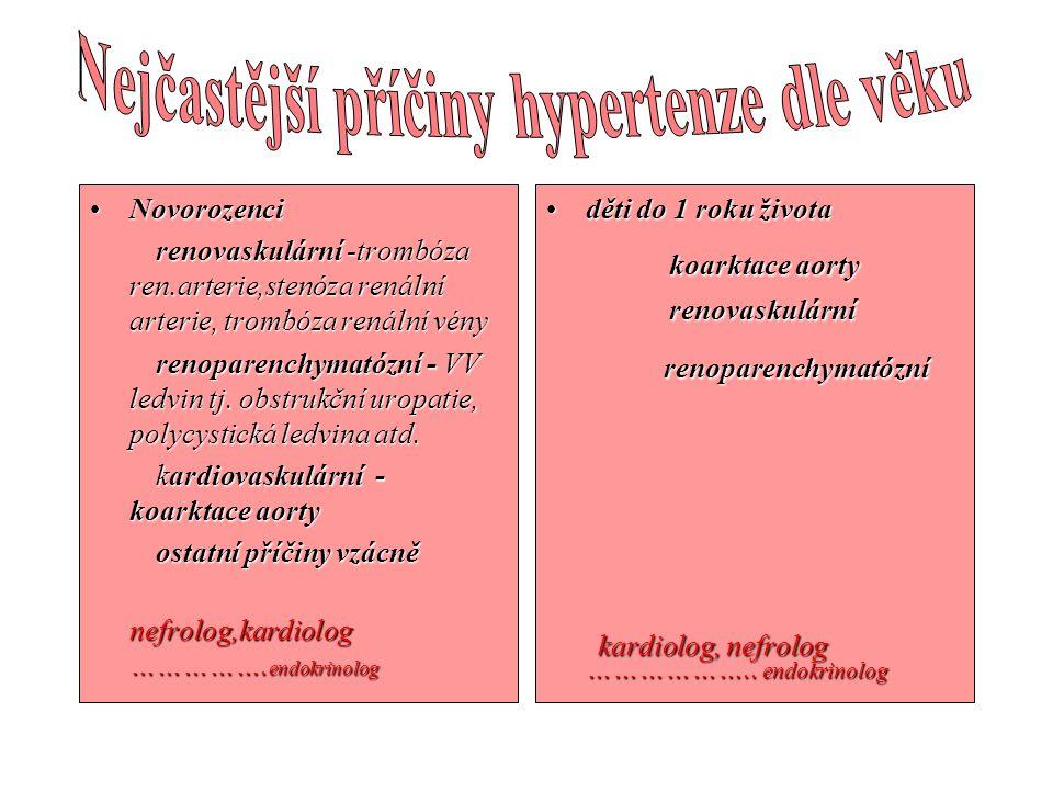 •děti ve věku 1-6 let renoparenchymatózní renoparenchymatózní renovaskulární renovaskulární koarktace koarktace nefrolog, kardiolog -------------- endokrinolog •děti 6-l2 renoparenchymatózní renoparenchymatózní renovaskulární renovaskulární esenciální esenciální koarktace aorty koarktace aorty nefrolog, kardiolog ------------- endokrinolog ------------- endokrinolog