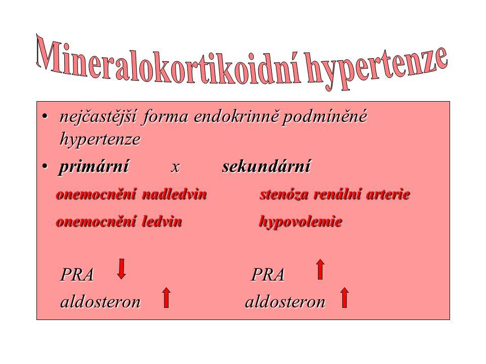 •nejčastější forma endokrinně podmíněné hypertenze •primární x sekundární onemocnění nadledvin stenóza renální arterie onemocnění nadledvin stenóza re