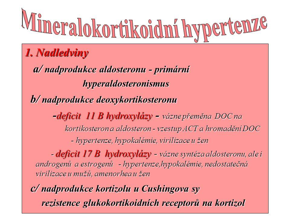 1. Nadledviny a/ nadprodukce aldosteronu - primární a/ nadprodukce aldosteronu - primární hyperaldosteronismus hyperaldosteronismus b/ nadprodukce deo