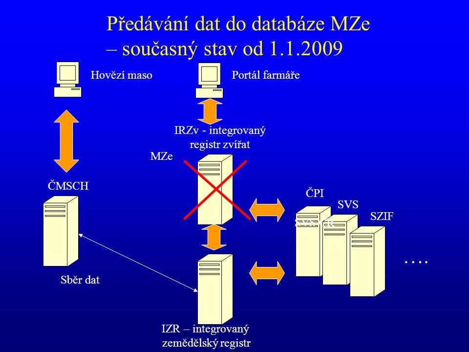Předávání dat do databáze MZe – současný stav od 1.1.2009 ČMSCH SVS ČR SVS SZIF MZe IRZv - integrovaný registr zvířat …. Sběr dat Portál farmářeHovězí