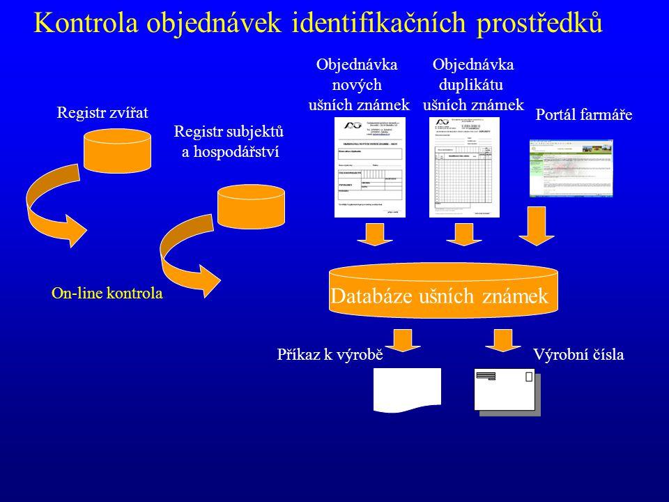 Objednávka nových ušních známek Příkaz k výroběVýrobní čísla Objednávka duplikátu ušních známek Databáze ušních známek Registr zvířat Registr subjektů