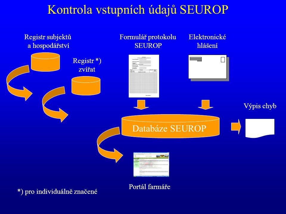 Formulář protokolu SEUROP Elektronické hlášení Databáze SEUROP Registr subjektů a hospodářství Kontrola vstupních údajů SEUROP Registr *) zvířat Výpis