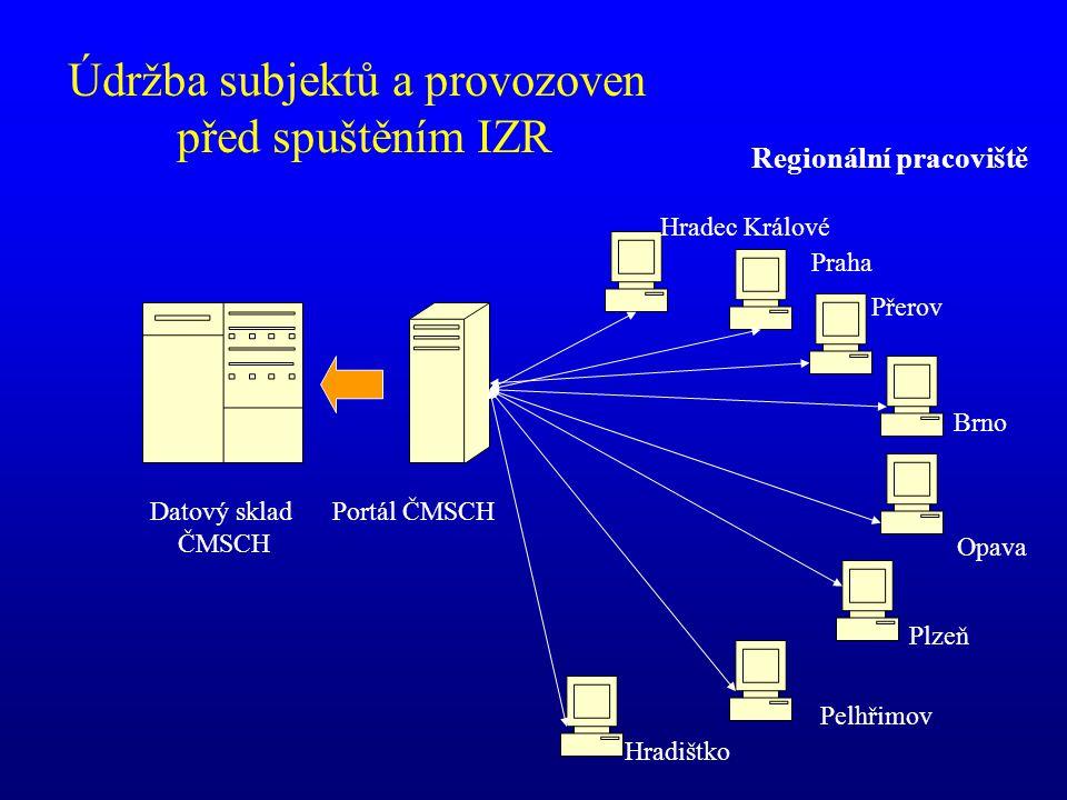Formy přebírání údajů od subjektů •Vyplněný papírový formulář •Datový soubor jako příloha e-mailu •Datový soubor na disketě