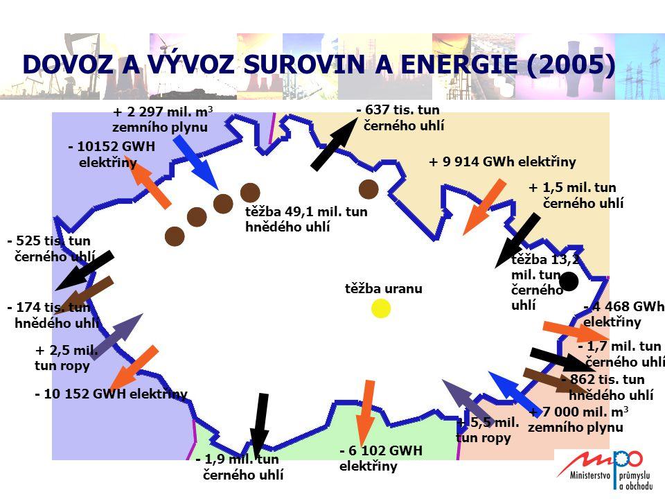 ENERGETICKÁ BILANCE ČR (2005) (v PJ)