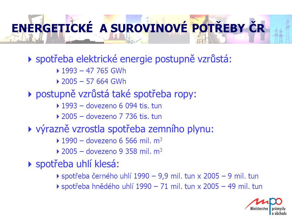  v těžbě černého i hnědého uhlí je ČR soběstačná  objem těžby a spotřeby:  hnědé uhlí (2005) - 49,1 mil.