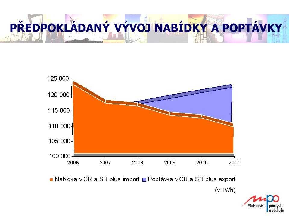 ZDROJE ELEKTRICKÉ ENERGIE V ČR údaje za rok 2005 (v GWh)