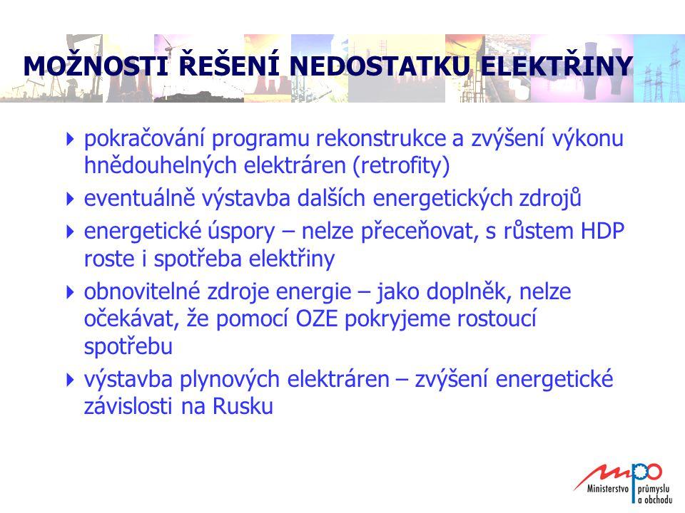 SPOTŘEBA ELEKTRICKÉ ENERGIE V ČR (v GWh)